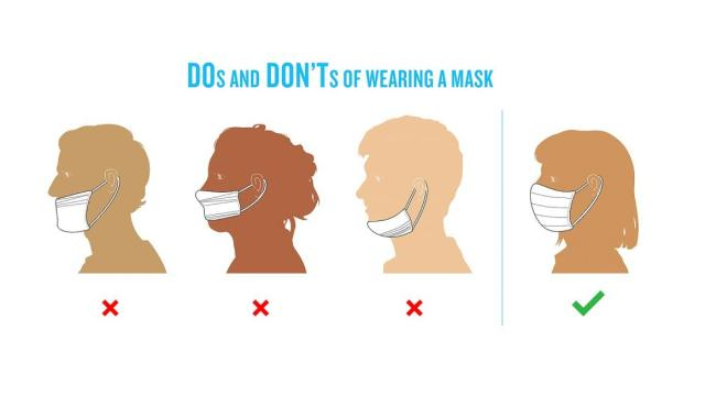 Properly wearing your mask means wearing it over your nose