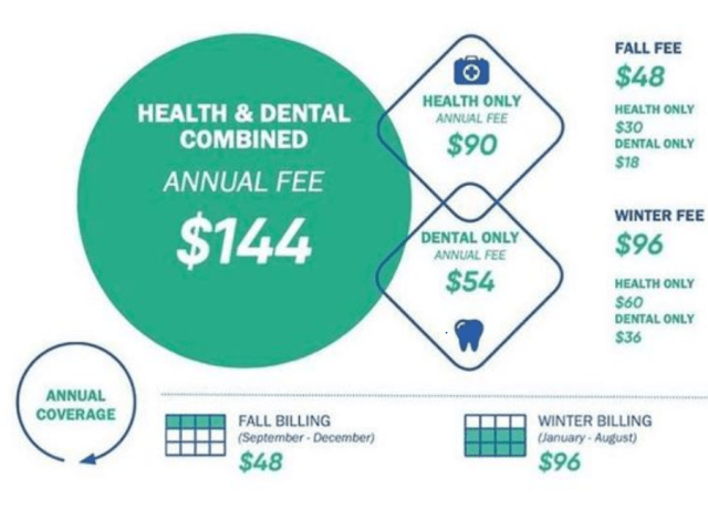 Health and Dental Coverage Coming Soon to Vanier Students