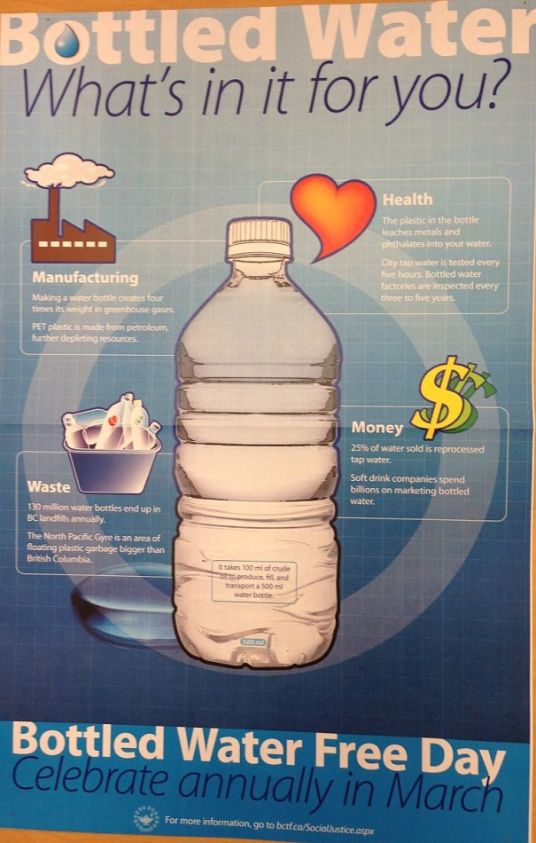 Bottled Water - What's in it for you?