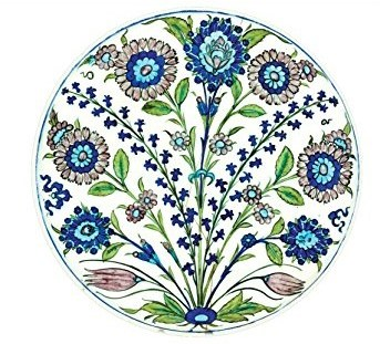 Free Postage on all online Tin Plate/Bowl Orders!