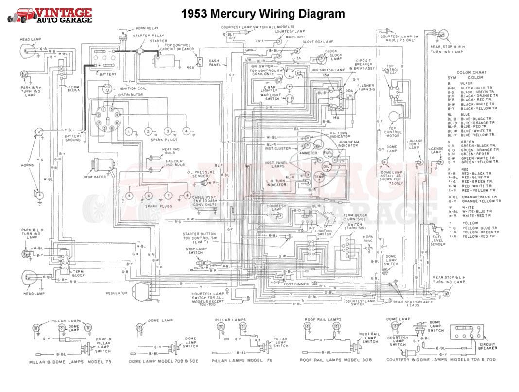 Wiring Diagram Cadillac