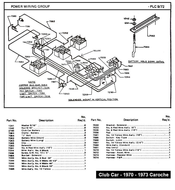 1996 Club Car Wiring Diagram 48 Volt - Wiring Diagram