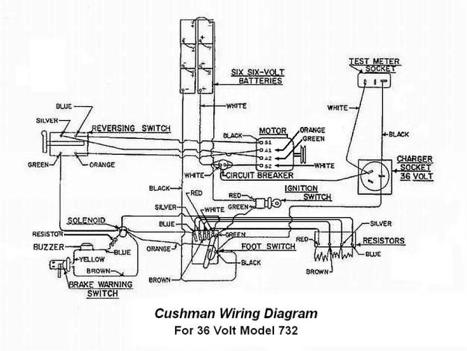wiring problem on my cushman