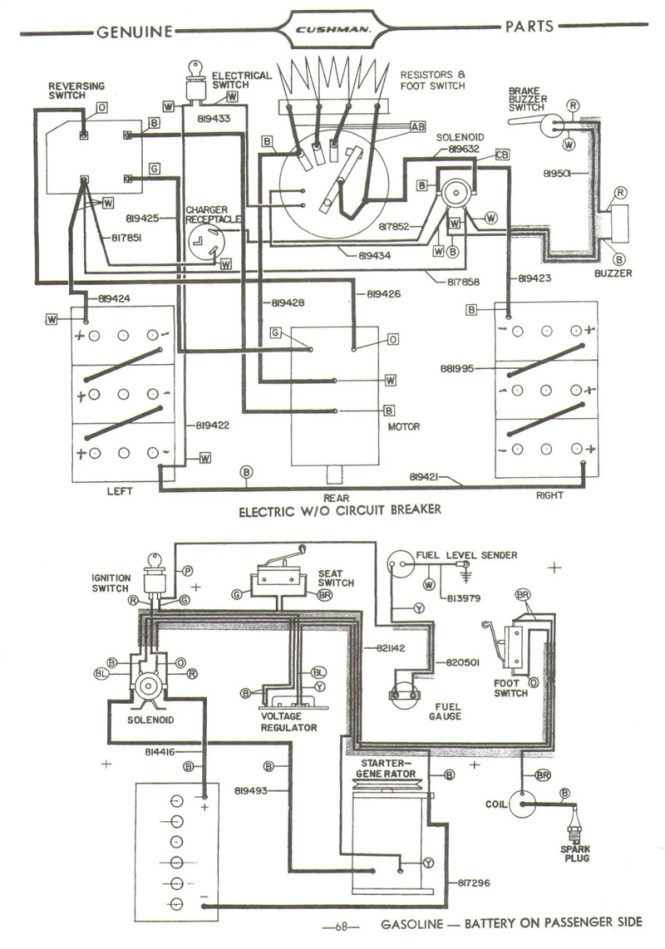 cushman wiring diagram wiring diagram cushman omc wiring diagram schematics and diagrams
