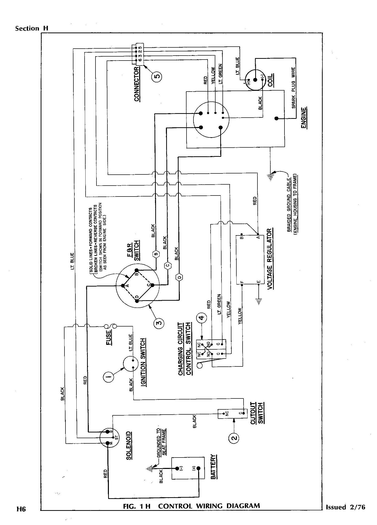 76d7d Ezgo Gas Wiring Diagram Schematic