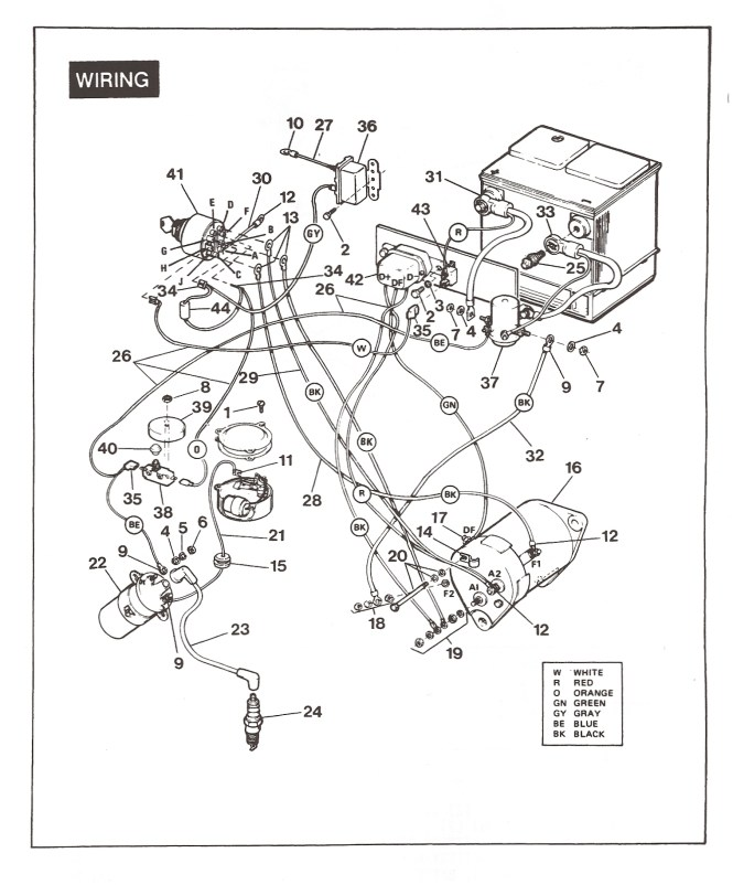 1994 club car wiring diagram gas wiring diagram 1992 club car wiring diagram diagrams