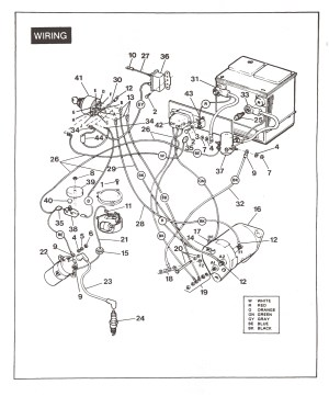 Columbia Par Car Engine Fix or Sell? GOOD CRANK!  Page 2