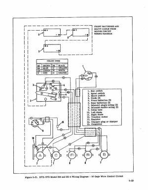 Harley Davidson Golf Cart Wiring Diagram | Wiring Library