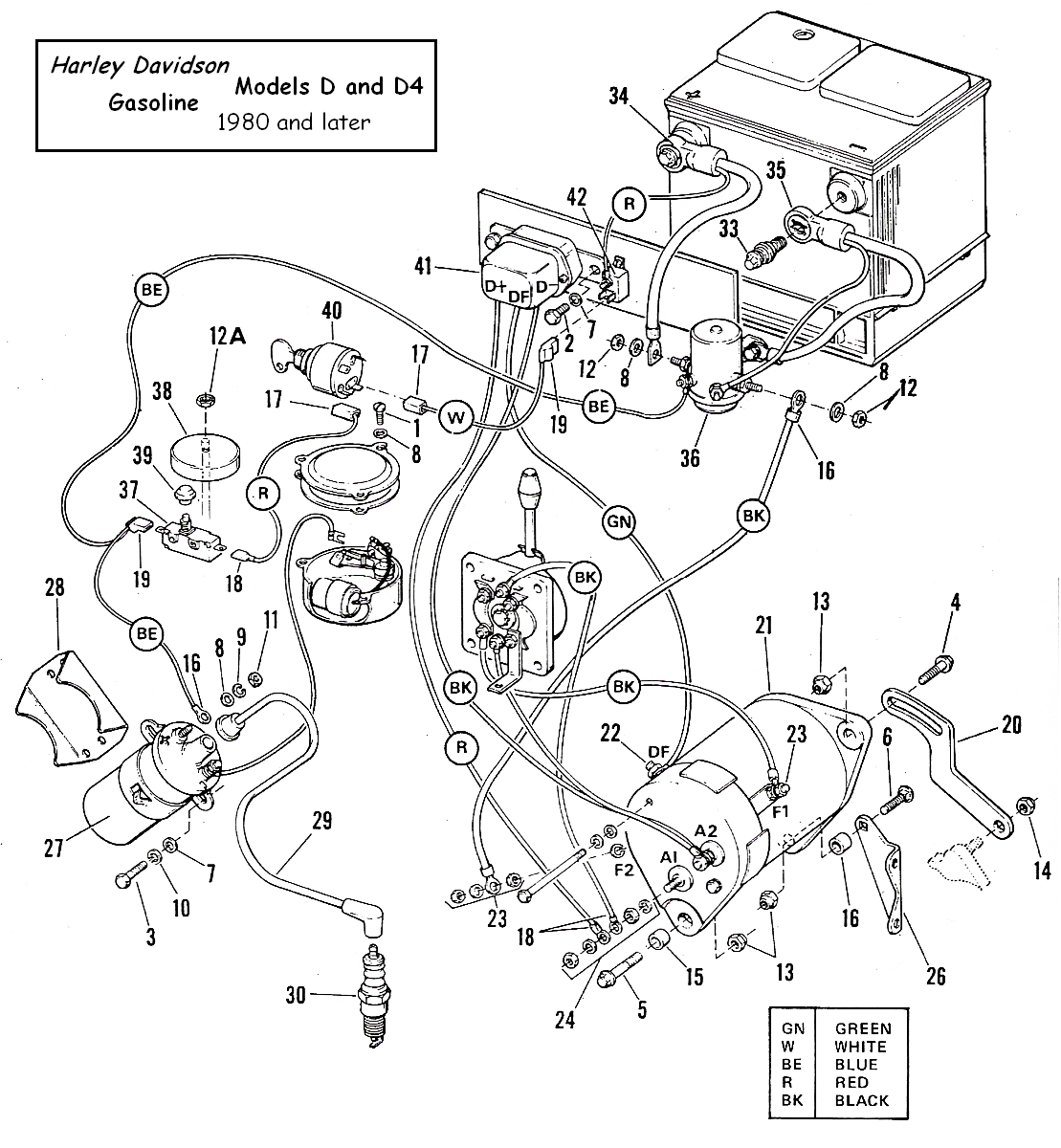 Yamaha 36v Golf Cart Wiring Diagram
