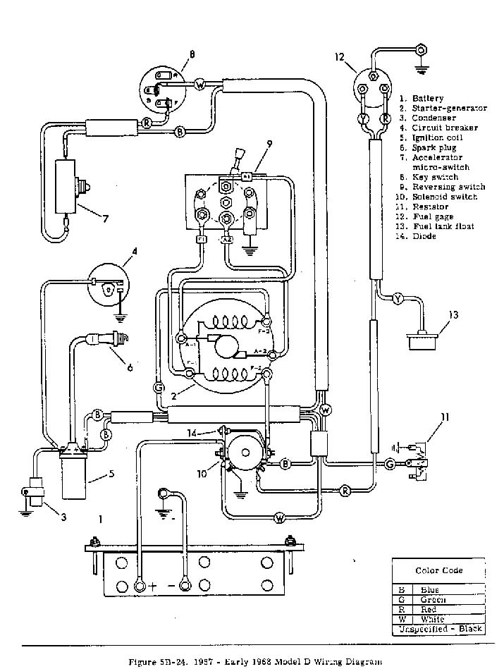 Electric golf cart wiring diagram yamaha g e