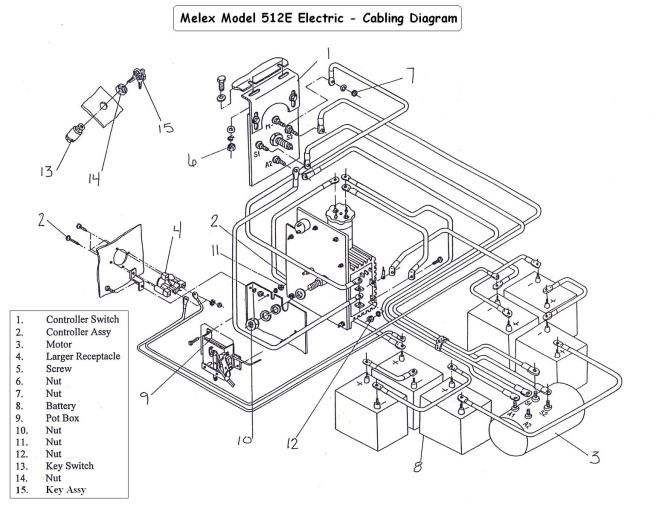 wiring diagram for yamaha g gas golf cart  the wiring diagram, Wiring diagram