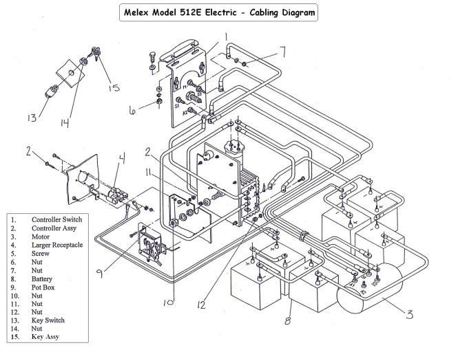yamaha g9 wiring diagram yamaha g gas golf cart wiring ... on
