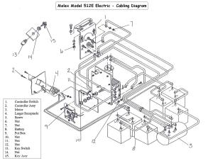 Melex Golf Cart Battery Wiring Diagram  Somurich
