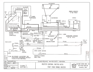 Taylor Dunn Wiring Diagram B2 48 | Wiring Diagram Database