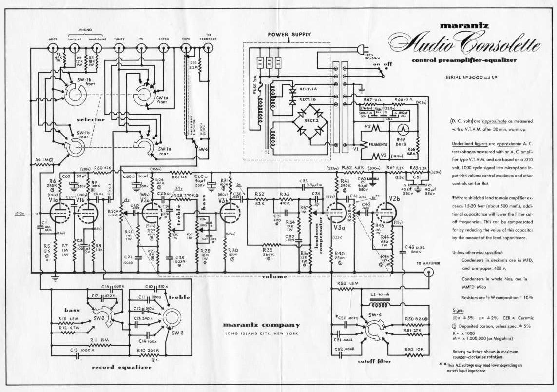 Vintage Hifi Club Schema Elettrico Model1map 1