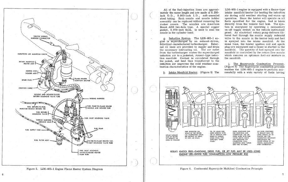 continental oil system diagram continental lds 465 1 multi fuel engine troubleshooting manual  continental lds 465 1 multi fuel engine