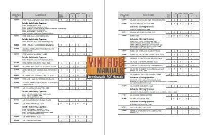 Detroit Diesel Labor Time Manual Schedule PDF Download