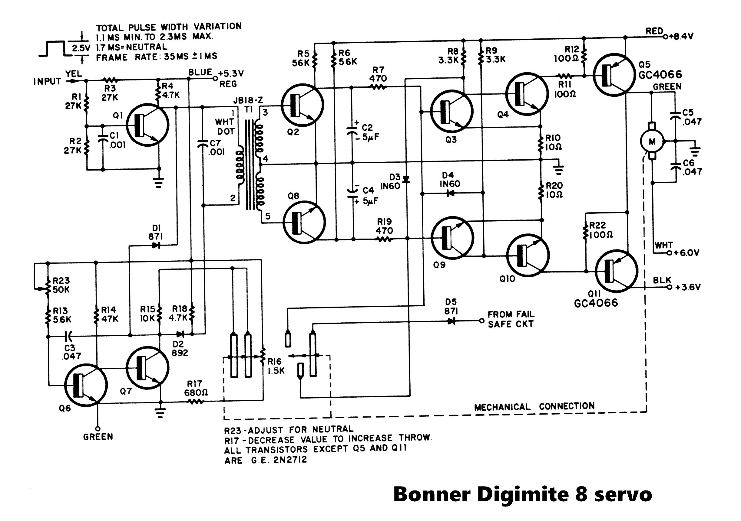 Index Of Files Bonner Bonner Digimite