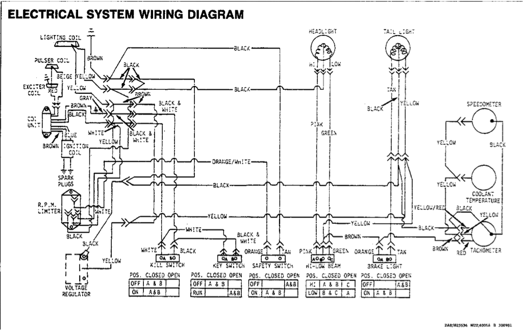 Hpx Gator Wiring Diagram : 24 Wiring Diagram Images