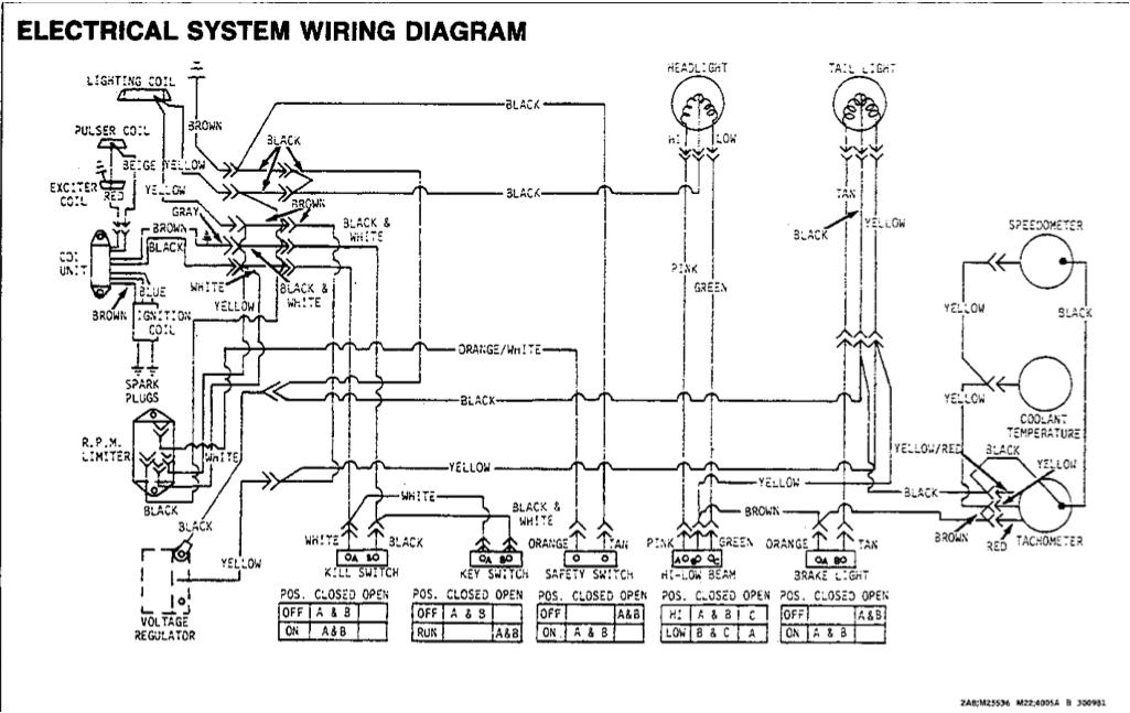 john deere turf gator wiring diagram