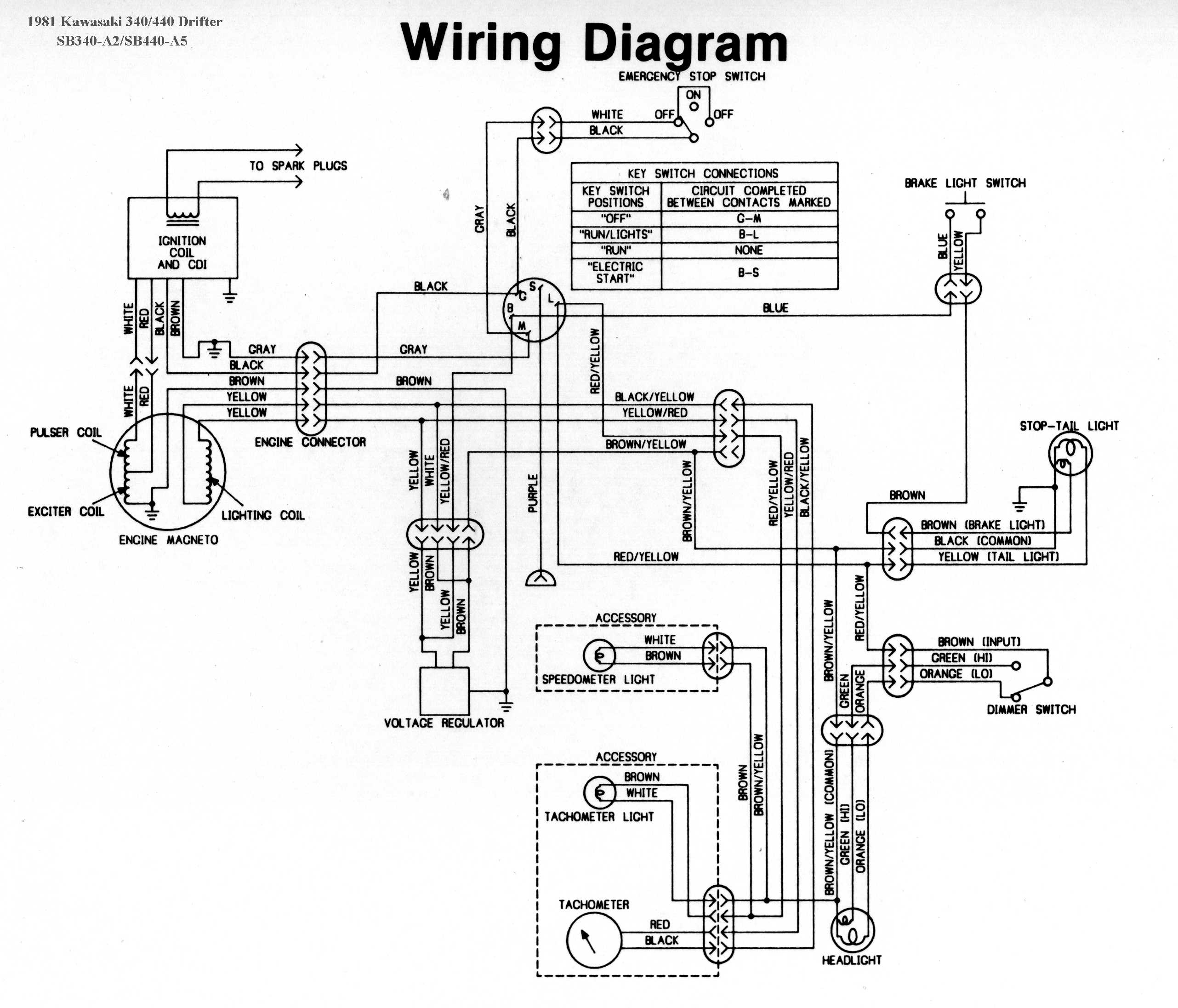 E Chevy Wiring Diagrams Trucks