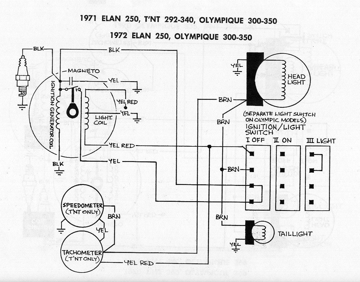 2002 ski doo grand touring wiring diagram - somurich com ski doo  touring wiring diagram