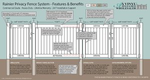 Rainier Lattice Privacy Fence | Vinyl Fence Wholesaler