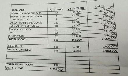 #EnAudio Aproximadamente 10 millones en licor de contrabando fue incautado en Villanueva