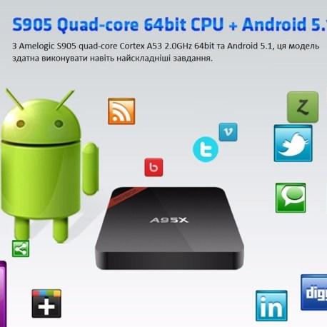 A95X NEXBOX Smart TV Box
