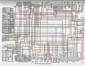 ViragoTechForum • View topic  I need a new Wiring Harness