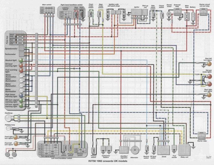 yamaha virago wiring wiring diagrams cars virago 1100 wiring diagram virago wiring diagrams projects