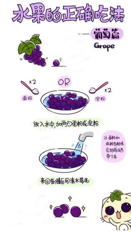 8種水果的正確吃法,原來你一直吃錯了?!