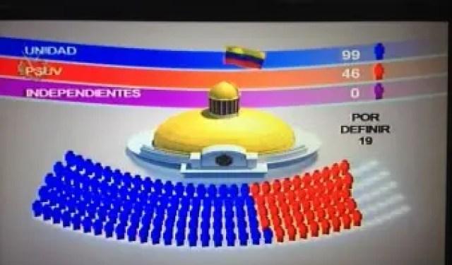 elecciones-parlamentarias-venezuela6