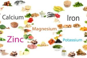 minerals for body