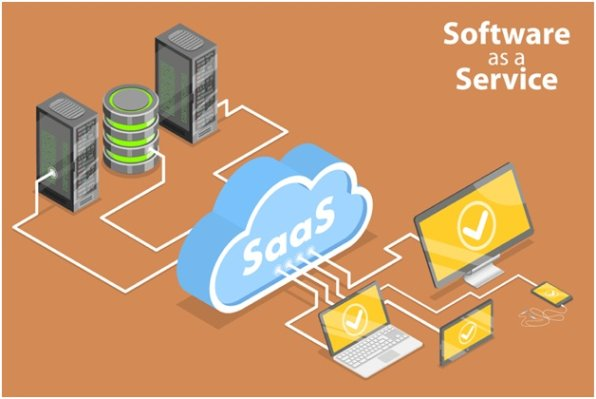 How SAAS Development Could Help Businesses