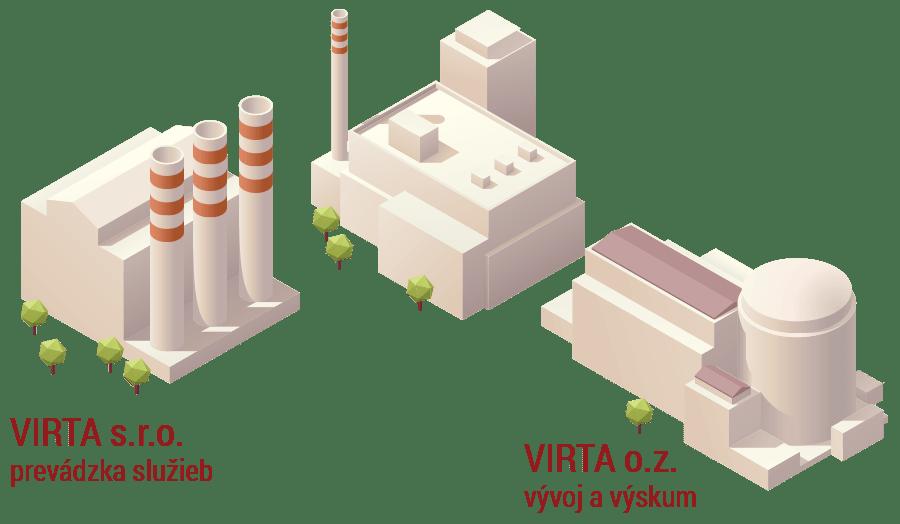 virta_detailed