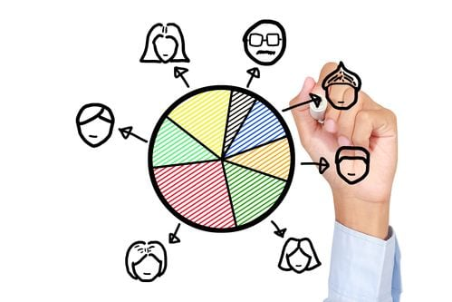 outsourcing business tasks to grow