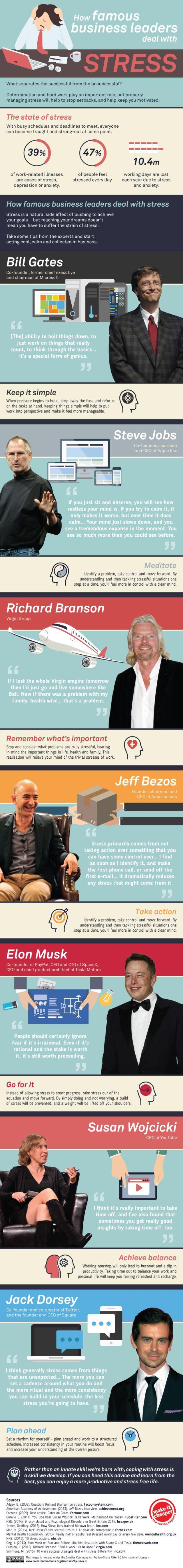 how successful entrepreneurs beat stress