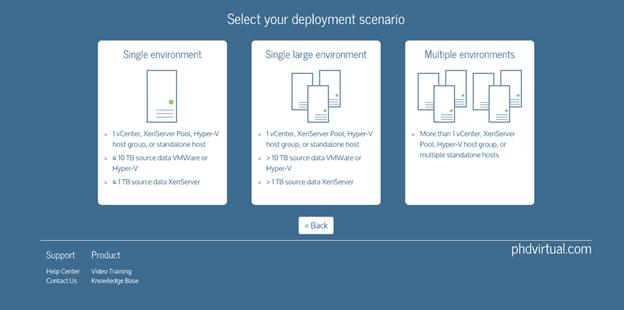 Unitrends Virtual Backup Deployment Scenario Wizard