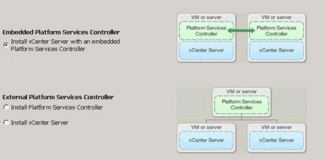 new vCenter 6 Architecture