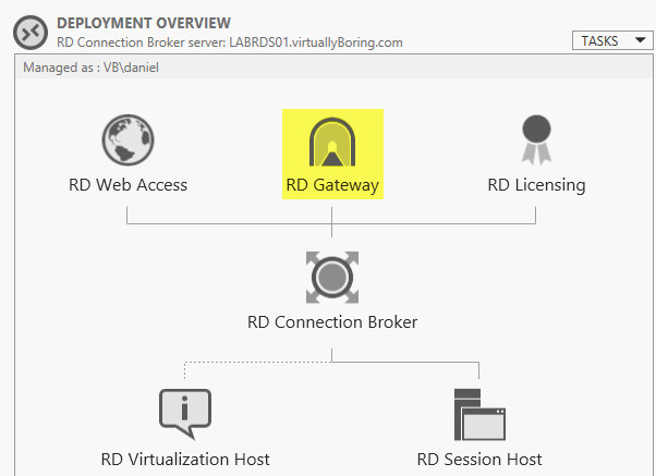 RD Gateway 6 - Deployment Overview
