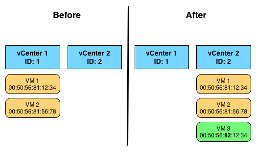 vm-migration-between-vcenter-0
