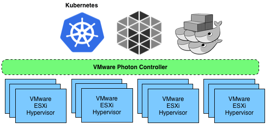 test-driving-photon-controller-k8-cluster