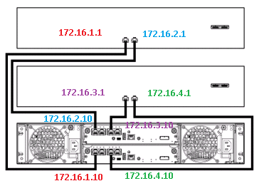 Step by Step Configuration of 2 node Hyper-V Cluster in