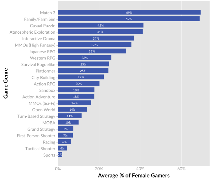 ps4 games for girls