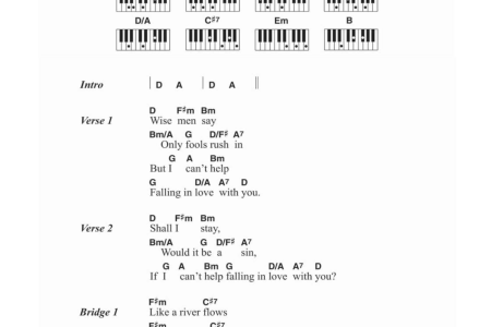 Famous Cant Help Falling In Love Chords Image Collection - Basic ...