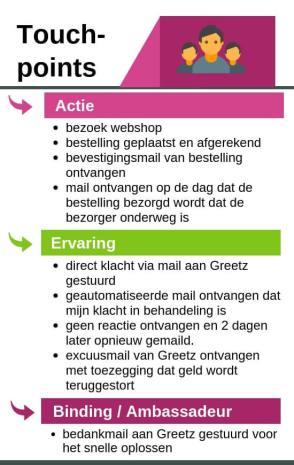 Infographic klantreis en touchpoints