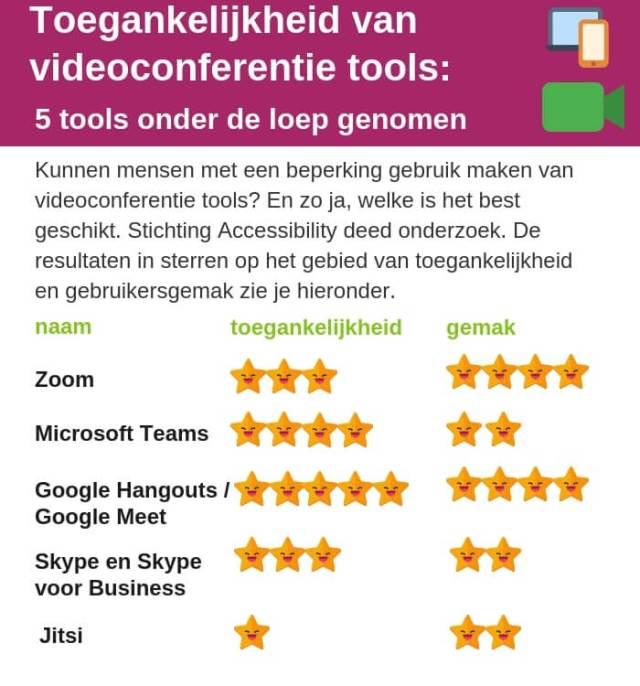 infographic overzicht videoconferencietools