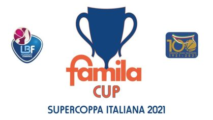 dates and instances of the Italian Tremendous Cup 2021