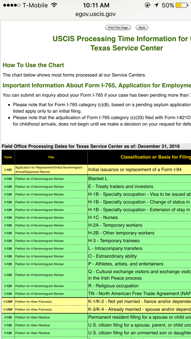Green Card For Spouse Processing Time 2018 | Applydocoument co